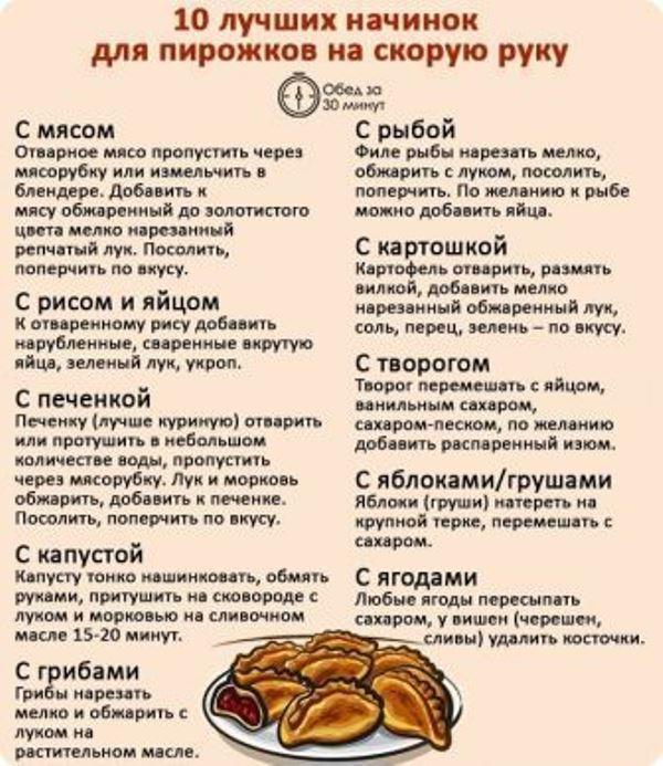 Начинки для пирожков