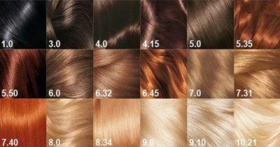 Вот что означают цифры на упаковке! Научилась красить волосы правильно, наконец-то…