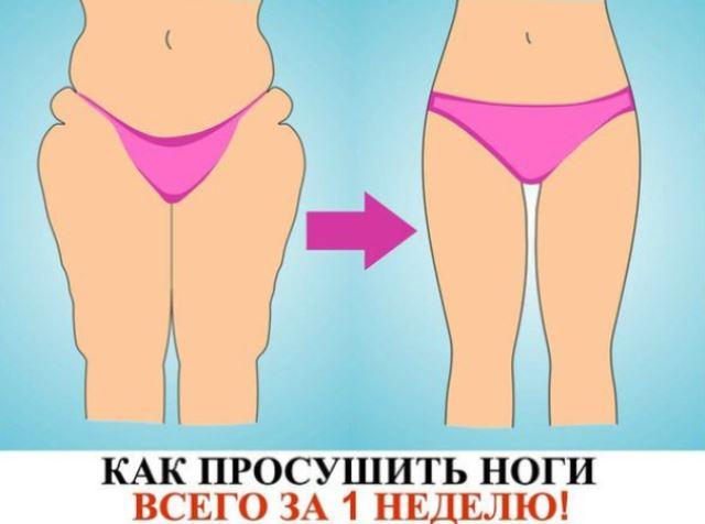 Совет дня! Как просушить ноги всего за 1 неделю!