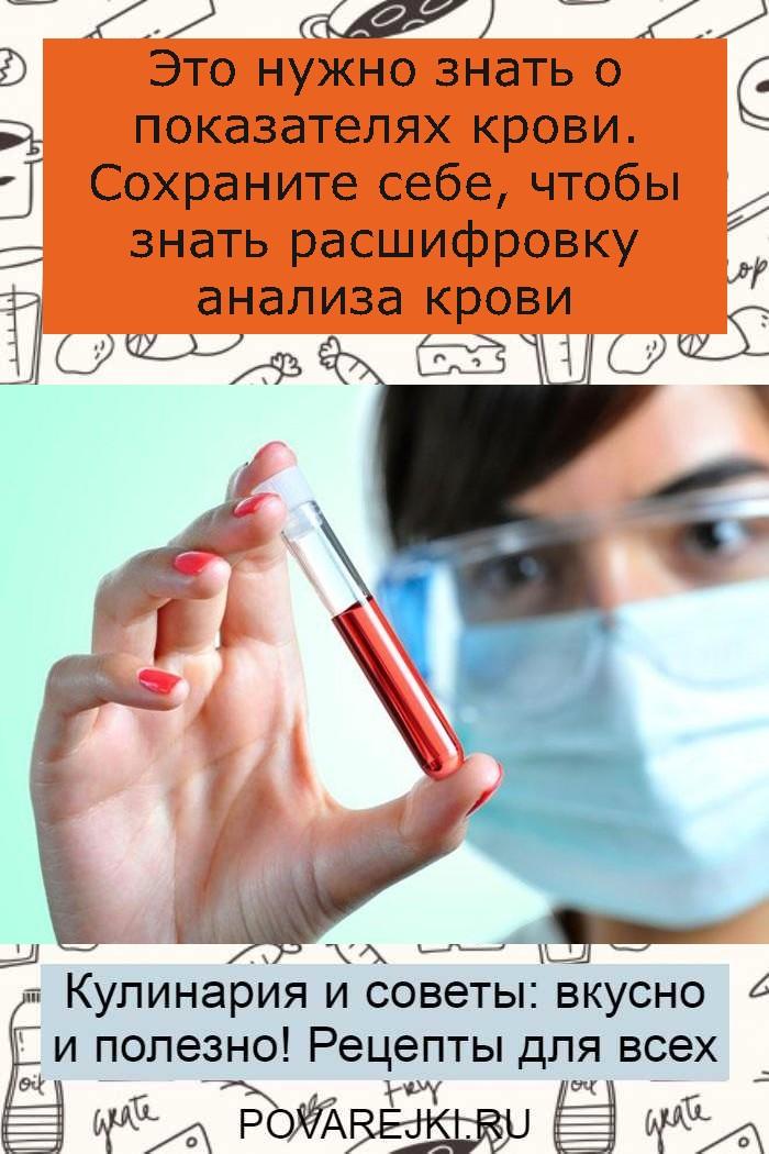 Это нужно знать о показателях крови. Сохраните себе, чтобы знать расшифровку анализа крови
