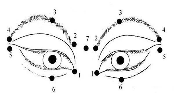 9 приемов, чтобы вернуть себе зрение 5-летней давности. Я даже от очков отказался 7