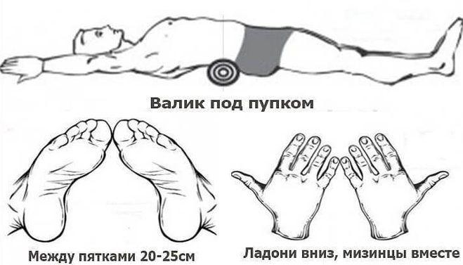 Всего 1 упражнение выпрямит спину, поможет стать стройнее и даже выше 5