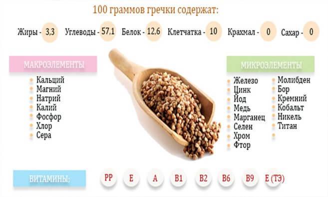 Элементарный продукт для сосудов, похудения и профилактики рака 6